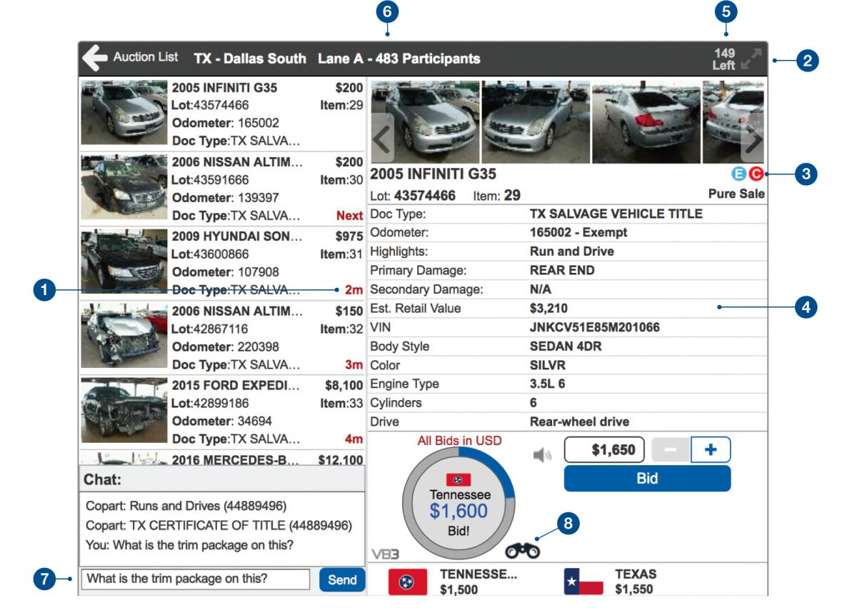 Copart Auction Dashboard